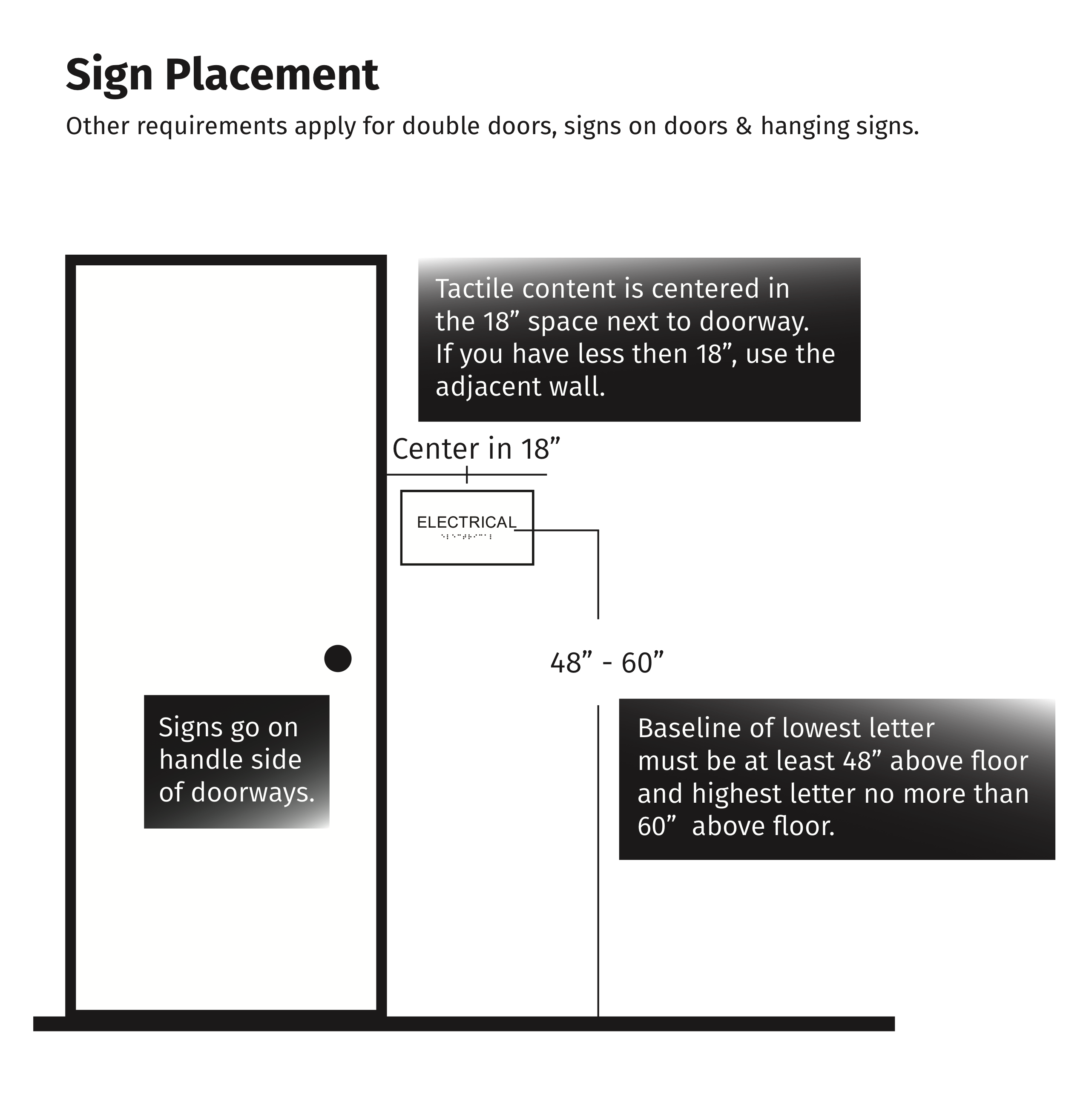 ADA sign installation requirements